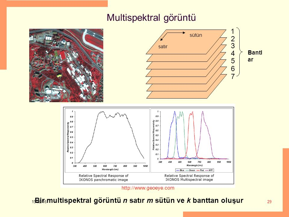 Multispektral görüntü