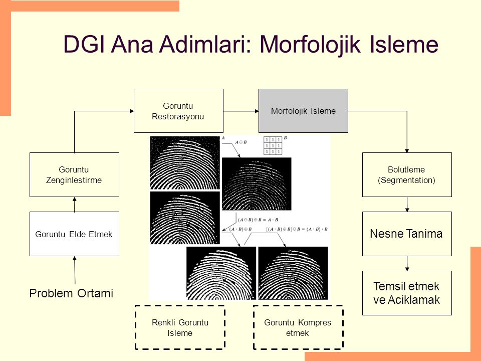 DGI Ana Adimlari: Morfolojik Isleme