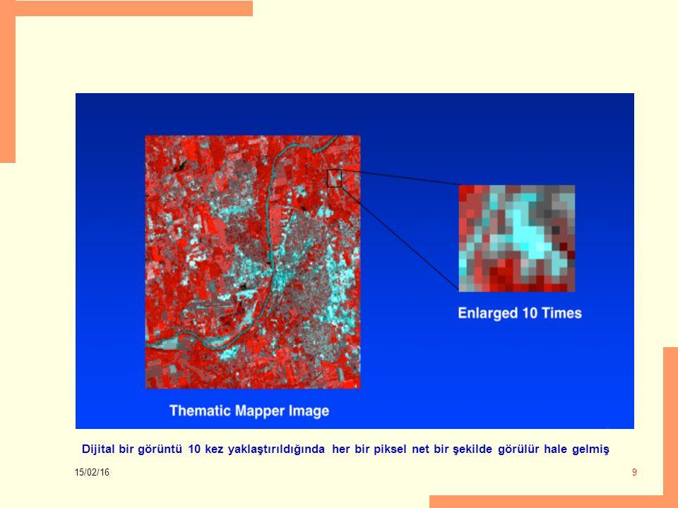 Dijital bir görüntü 10 kez yaklaştırıldığında her bir piksel net bir şekilde görülür hale gelmiş