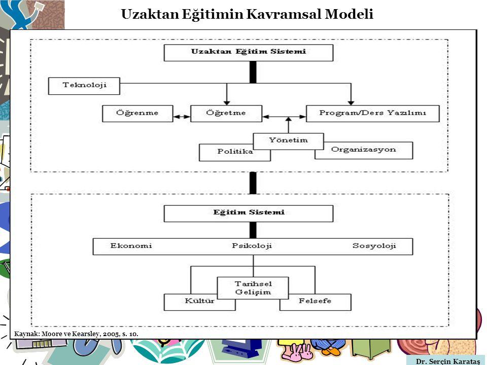 Uzaktan Eğitimin Kavramsal Modeli