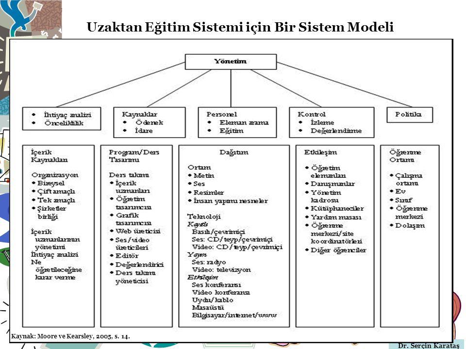 Uzaktan Eğitim Sistemi için Bir Sistem Modeli