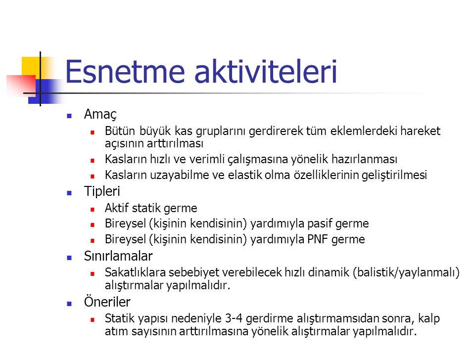 Esnetme aktiviteleri Amaç Tipleri Sınırlamalar Öneriler