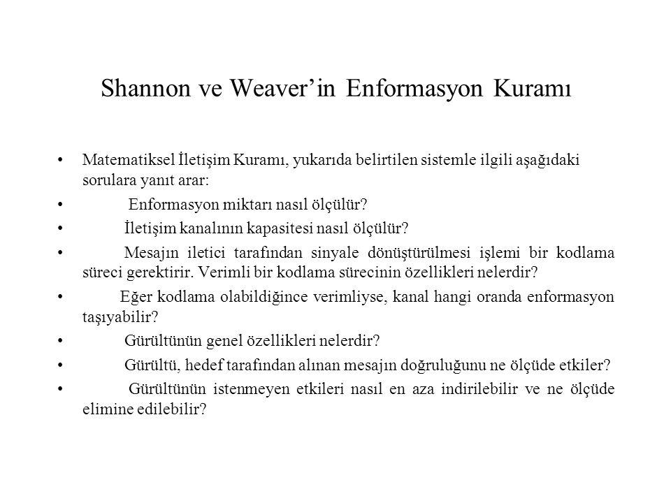 Shannon ve Weaver'in Enformasyon Kuramı