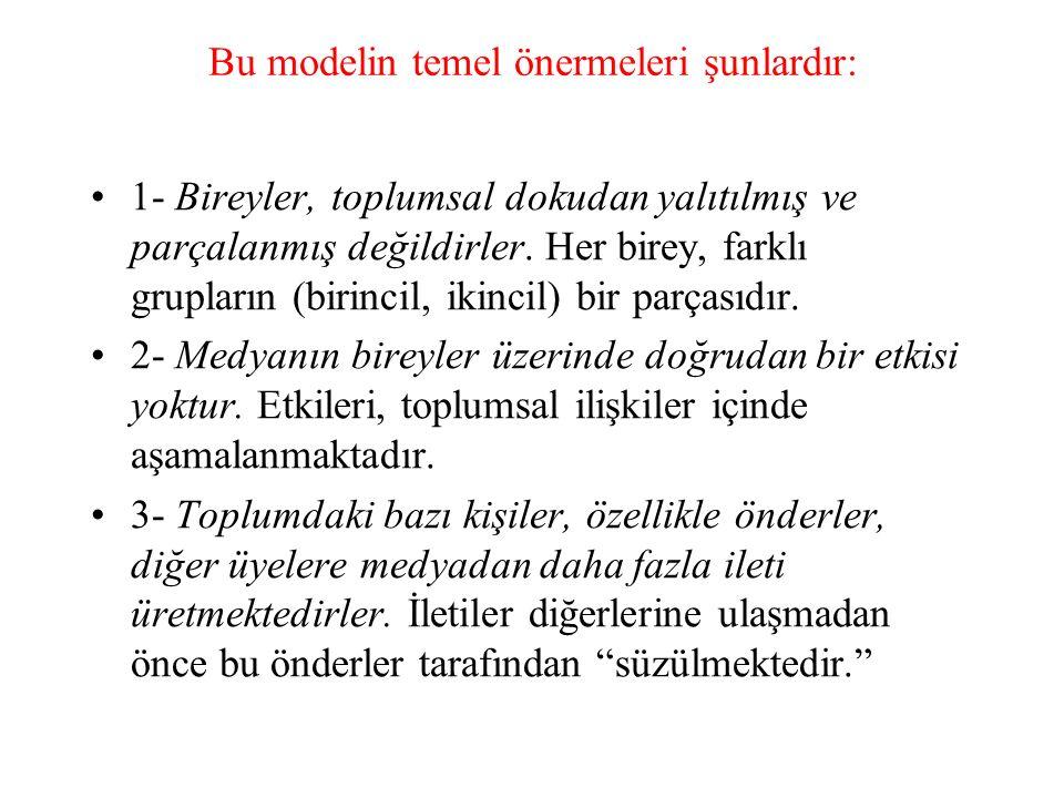 Bu modelin temel önermeleri şunlardır: