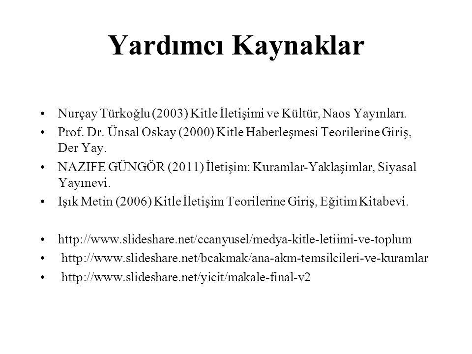 Yardımcı Kaynaklar Nurçay Türkoğlu (2003) Kitle İletişimi ve Kültür, Naos Yayınları.