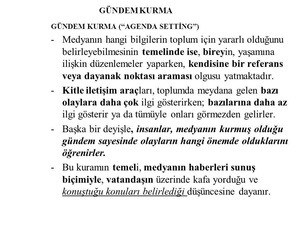 GÜNDEM KURMA GÜNDEM KURMA ( AGENDA SETTİNG )