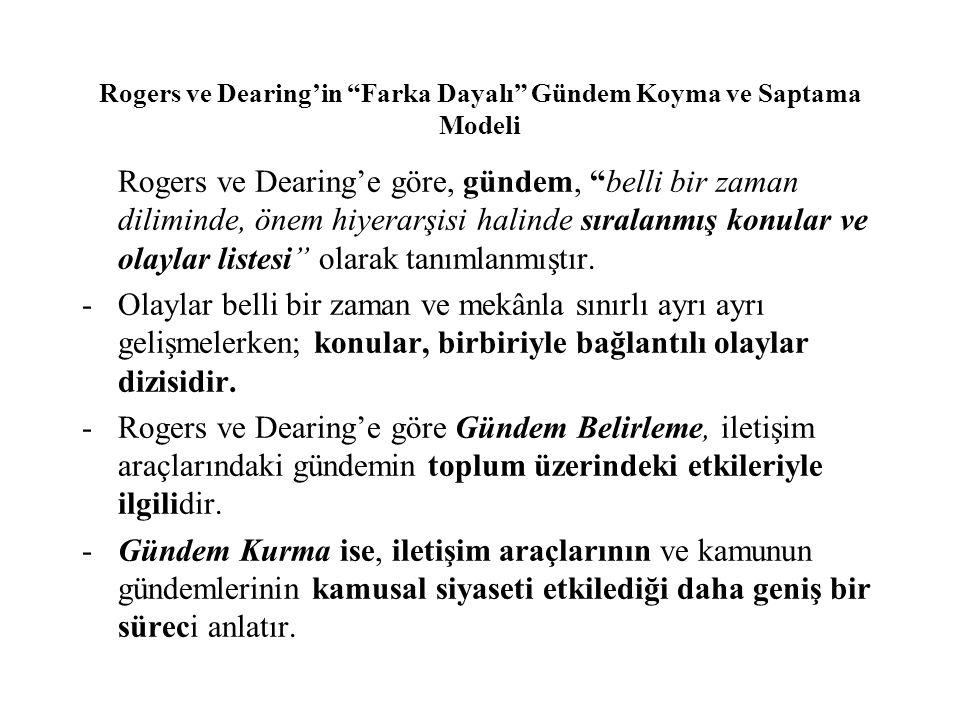 Rogers ve Dearing'in Farka Dayalı Gündem Koyma ve Saptama Modeli