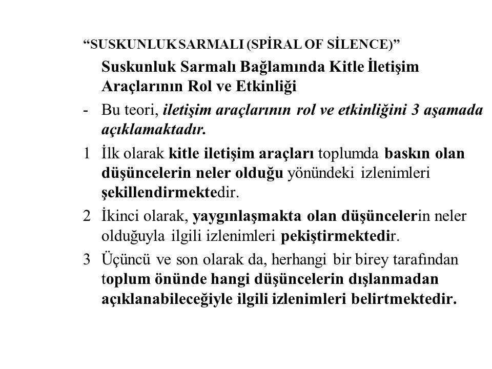 SUSKUNLUK SARMALI (SPİRAL OF SİLENCE)