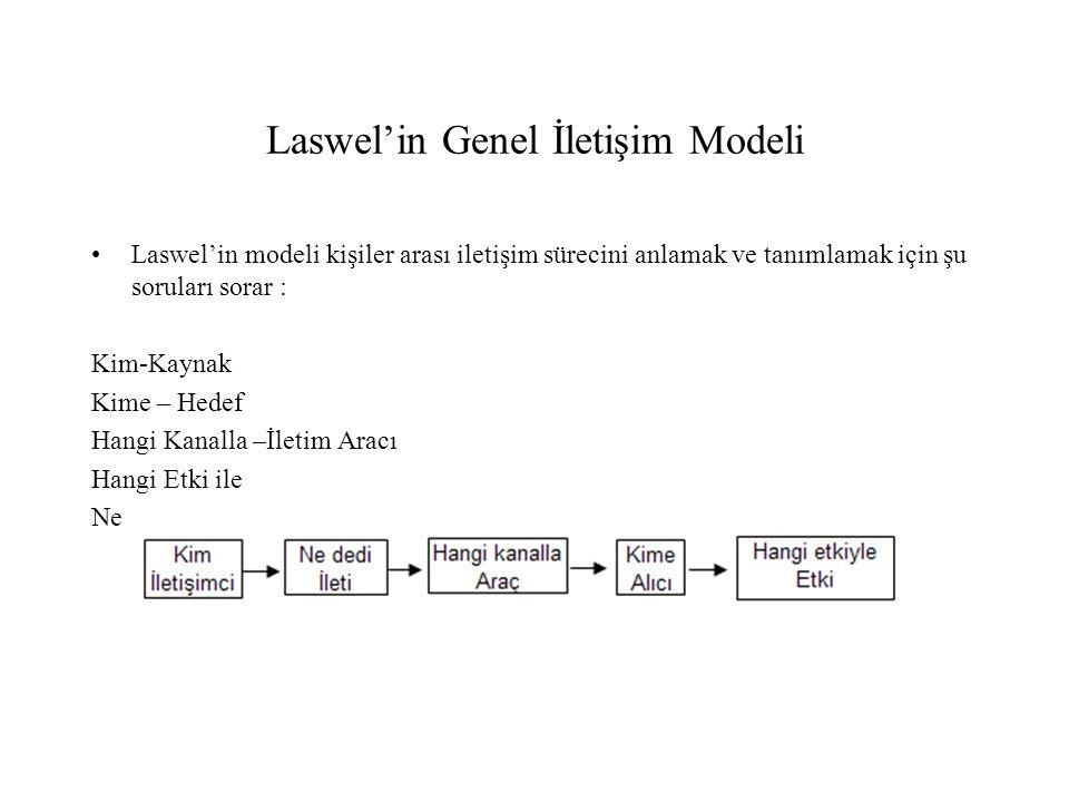 Laswel'in Genel İletişim Modeli