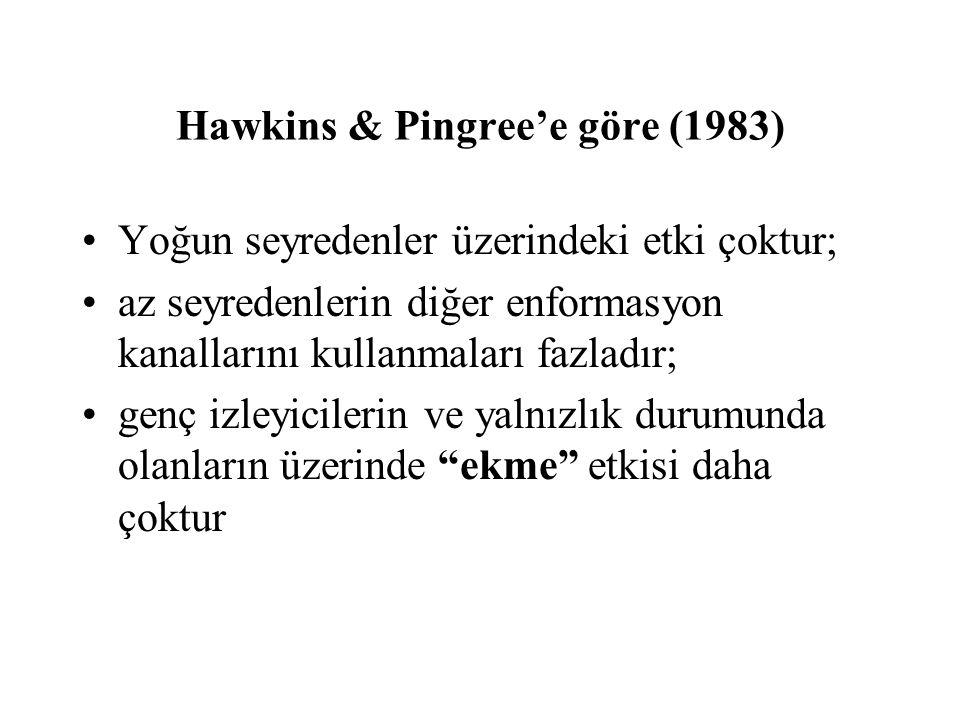 Hawkins & Pingree'e göre (1983)