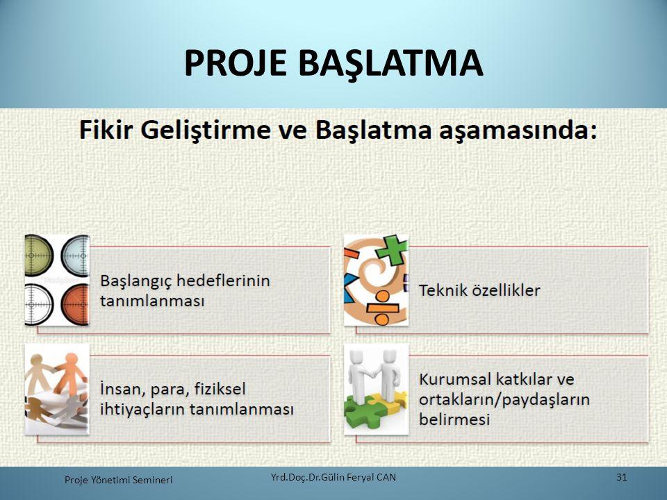 PROJE BAŞLATMA Proje Yönetimi Semineri Yrd.Doç.Dr.Gülin Feryal CAN