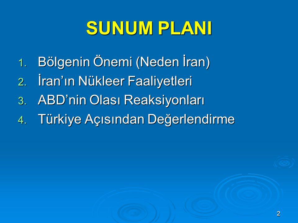 SUNUM PLANI Bölgenin Önemi (Neden İran) İran'ın Nükleer Faaliyetleri