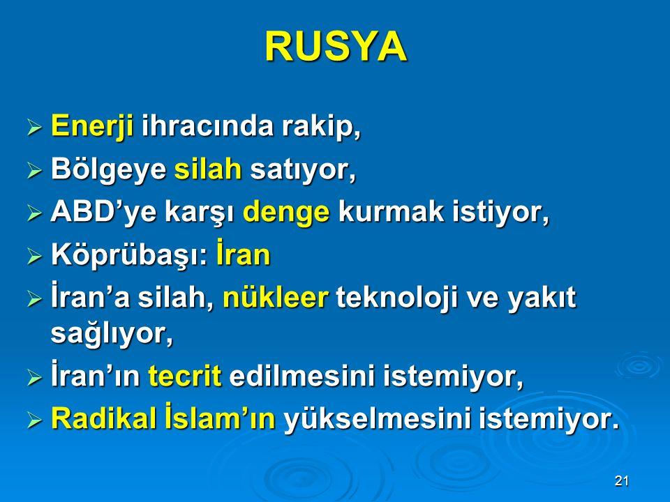 RUSYA Enerji ihracında rakip, Bölgeye silah satıyor,