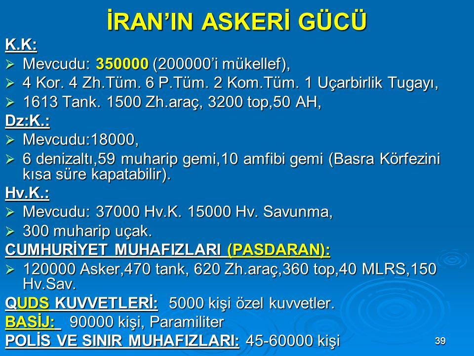 İRAN'IN ASKERİ GÜCÜ K.K: Mevcudu: 350000 (200000'i mükellef),