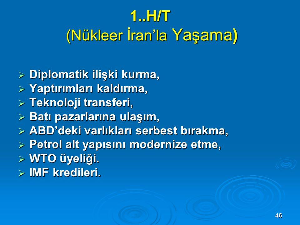 1..H/T (Nükleer İran'la Yaşama)