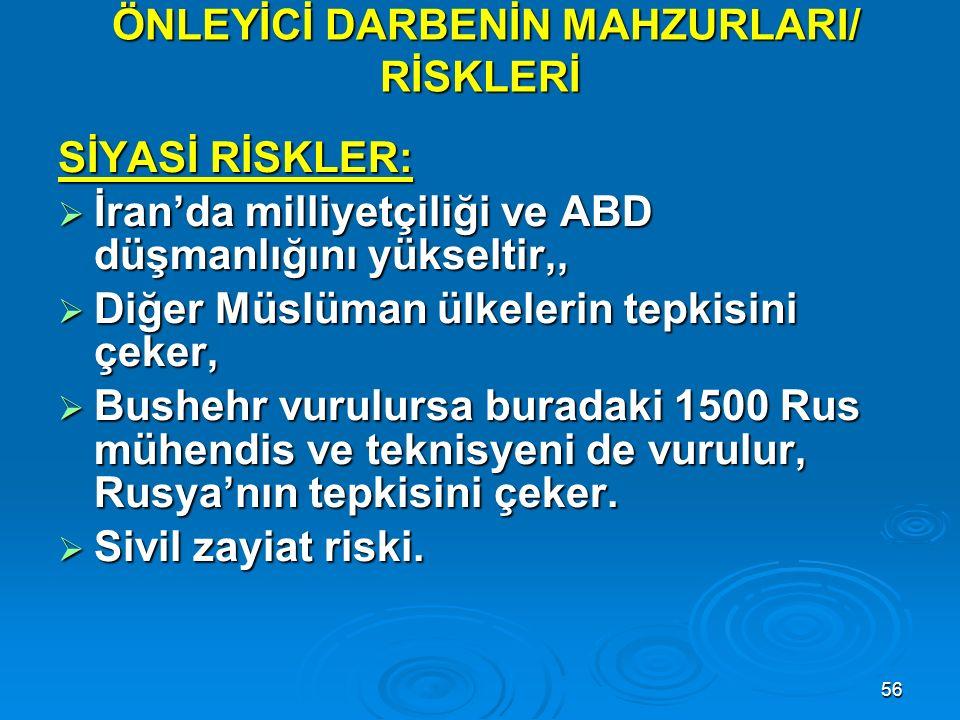 ÖNLEYİCİ DARBENİN MAHZURLARI/ RİSKLERİ