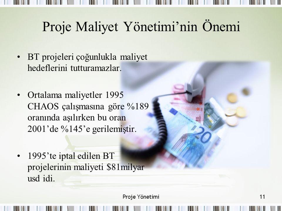 Proje Maliyet Yönetimi'nin Önemi