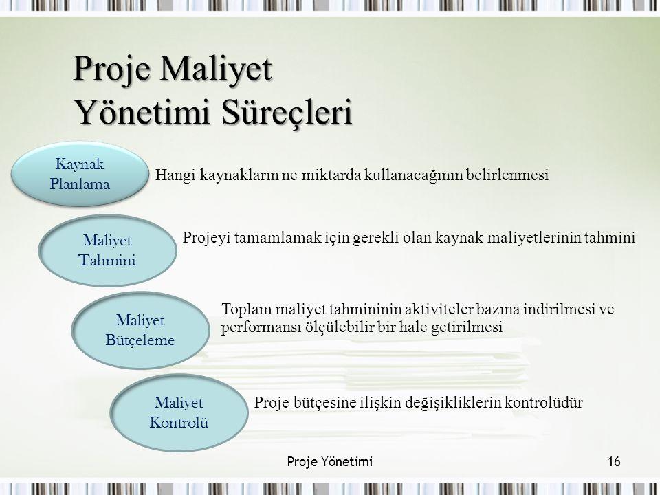 Proje Maliyet Yönetimi Süreçleri