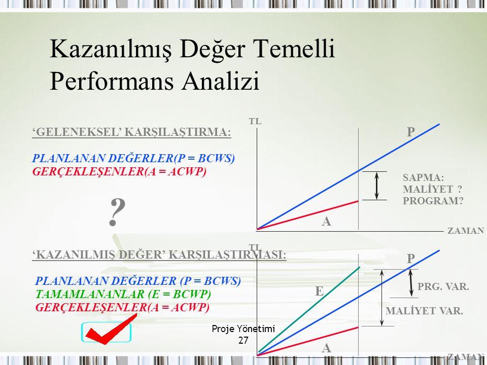 Kazanılmış Değer Temelli Performans Analizi
