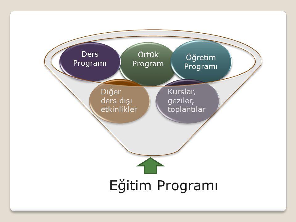 Eğitim Programı Öğretim Programı Ders Programı Örtük Program