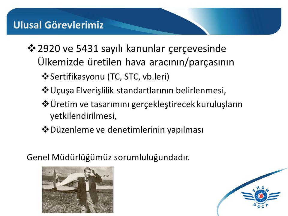 Ulusal Görevlerimiz 2920 ve 5431 sayılı kanunlar çerçevesinde Ülkemizde üretilen hava aracının/parçasının.