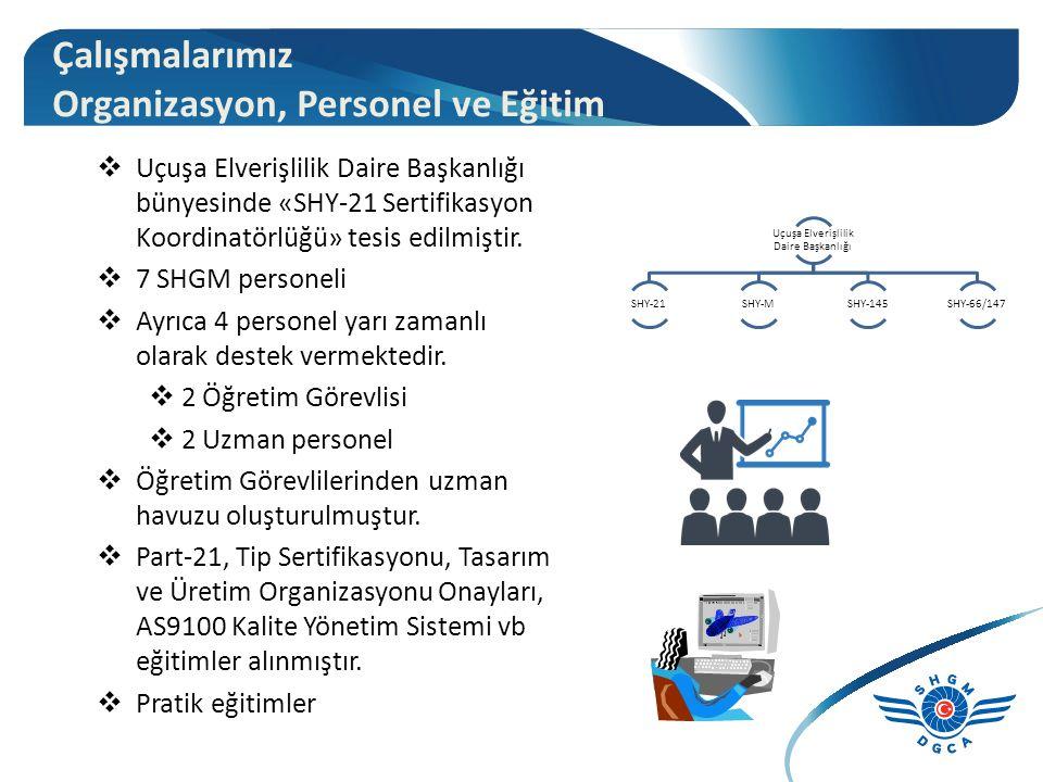 Çalışmalarımız Organizasyon, Personel ve Eğitim
