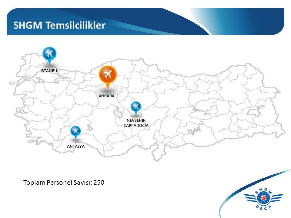 SHGM Temsilcilikler Toplam Personel Sayısı: 250 ISTANBUL ANKARA