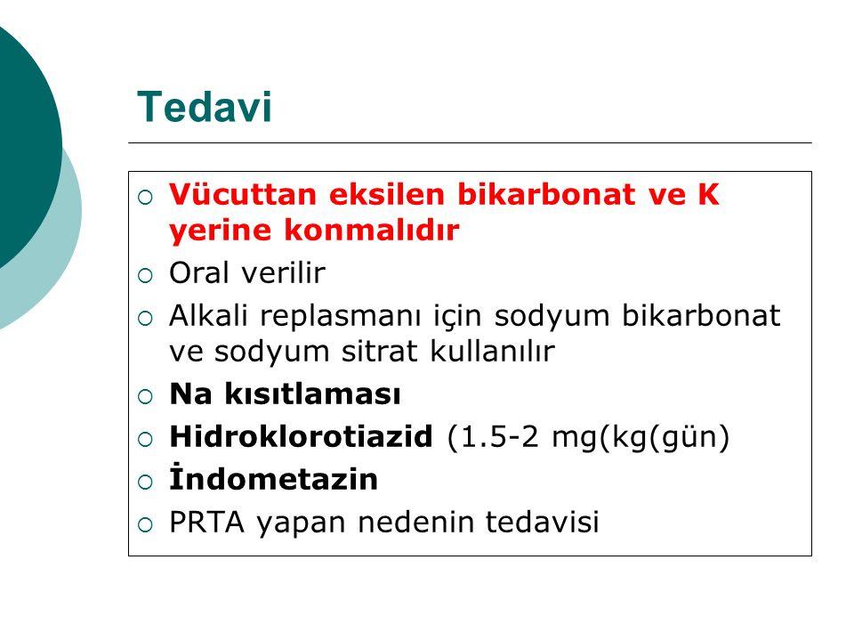 Tedavi Vücuttan eksilen bikarbonat ve K yerine konmalıdır Oral verilir