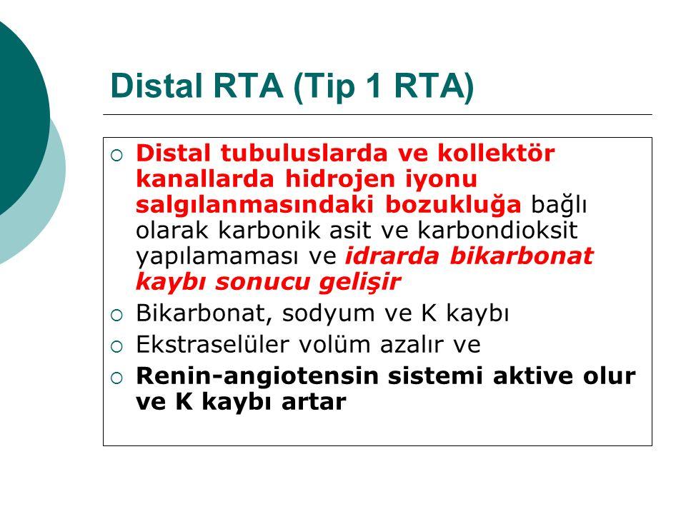 Distal RTA (Tip 1 RTA)