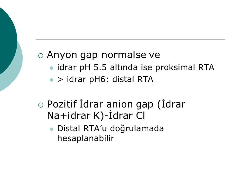 Pozitif İdrar anion gap (İdrar Na+idrar K)-İdrar Cl