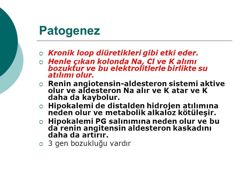 Patogenez Kronik loop diüretikleri gibi etki eder.