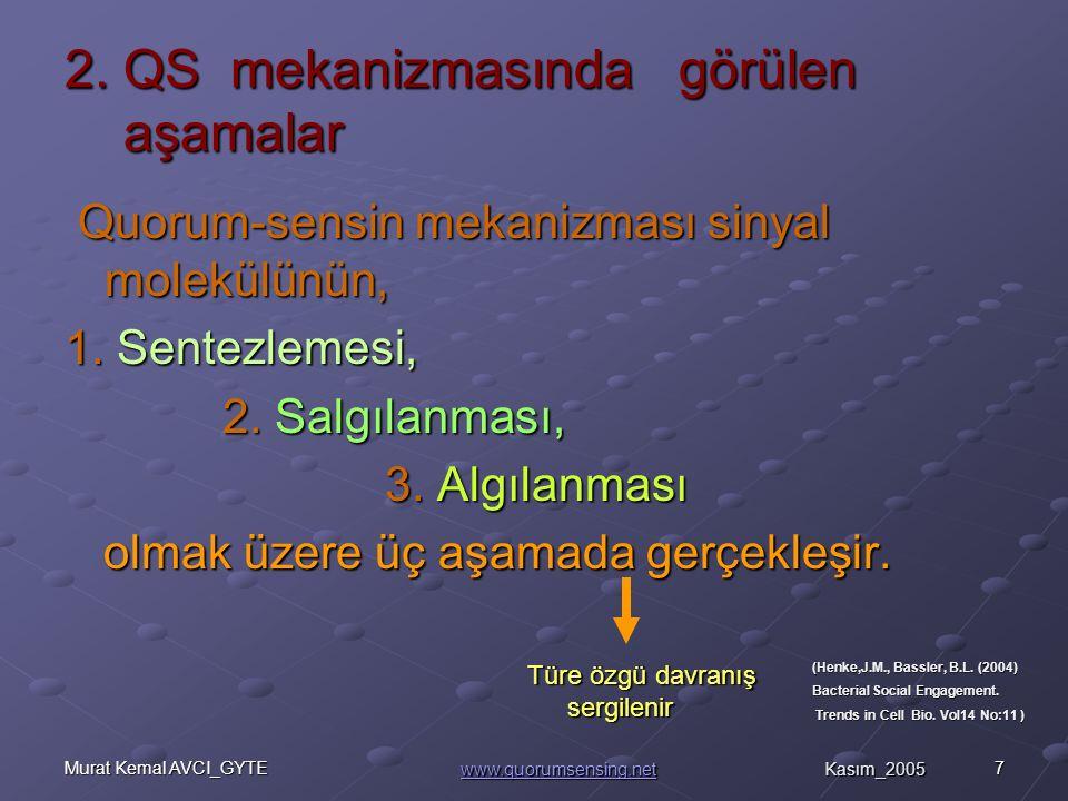 2. QS mekanizmasında görülen aşamalar