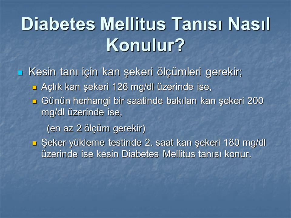 Diabetes Mellitus Tanısı Nasıl Konulur