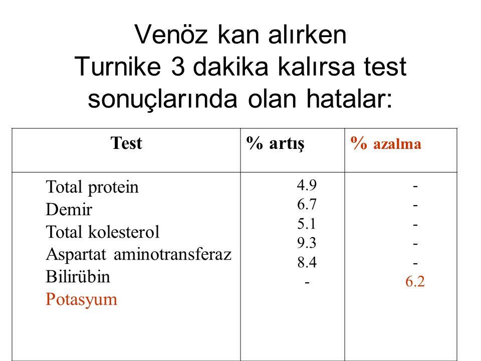 Venöz kan alırken Turnike 3 dakika kalırsa test sonuçlarında olan hatalar: