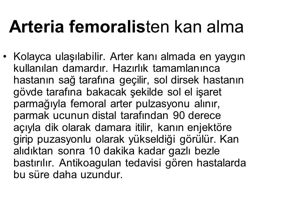 Arteria femoralisten kan alma
