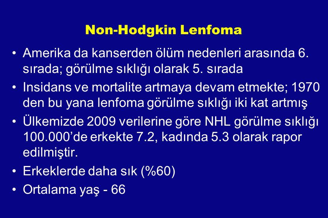 Non-Hodgkin Lenfoma Amerika da kanserden ölüm nedenleri arasında 6. sırada; görülme sıklığı olarak 5. sırada.