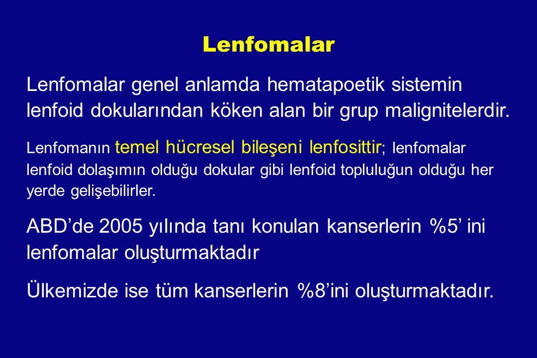 Lenfomalar Lenfomalar genel anlamda hematapoetik sistemin lenfoid dokularından köken alan bir grup malignitelerdir.