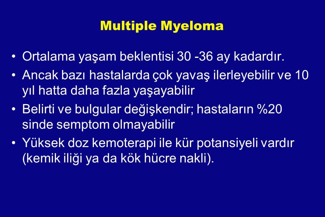 Multiple Myeloma Ortalama yaşam beklentisi 30 -36 ay kadardır. Ancak bazı hastalarda çok yavaş ilerleyebilir ve 10 yıl hatta daha fazla yaşayabilir.