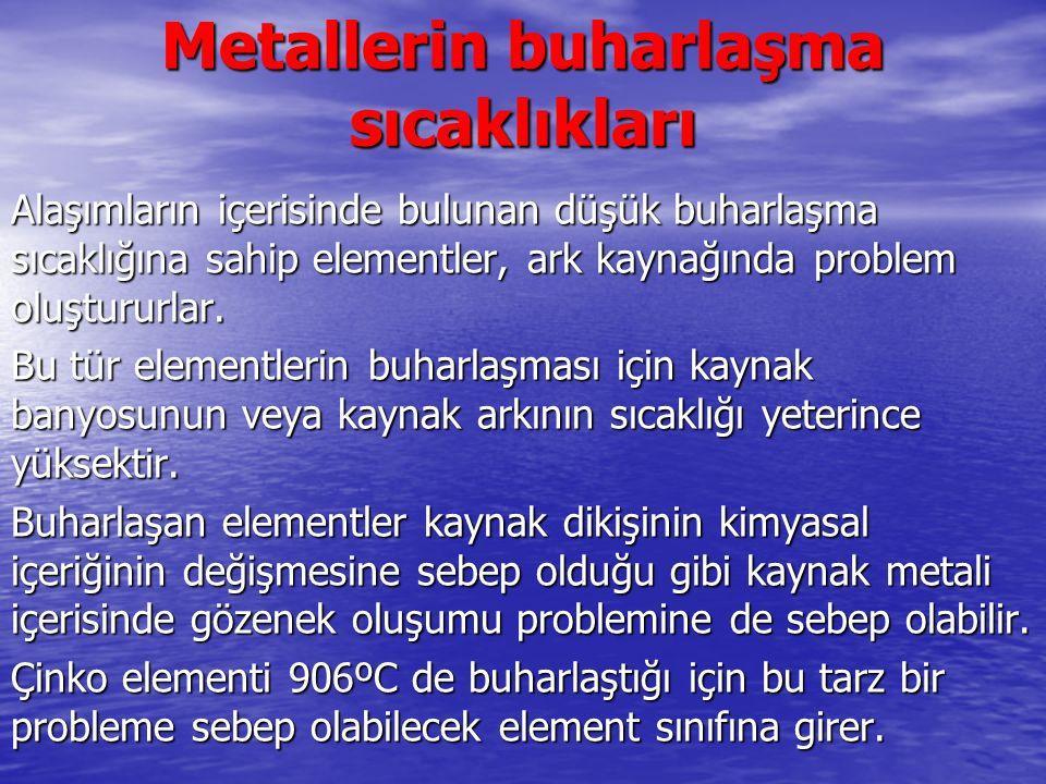 Metallerin buharlaşma sıcaklıkları