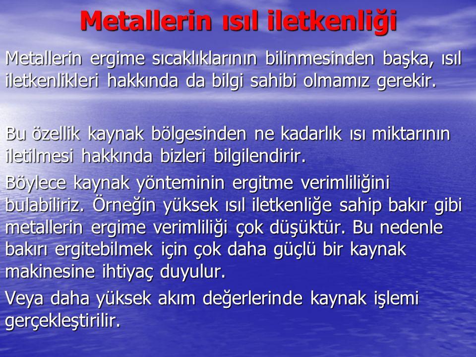 Metallerin ısıl iletkenliği
