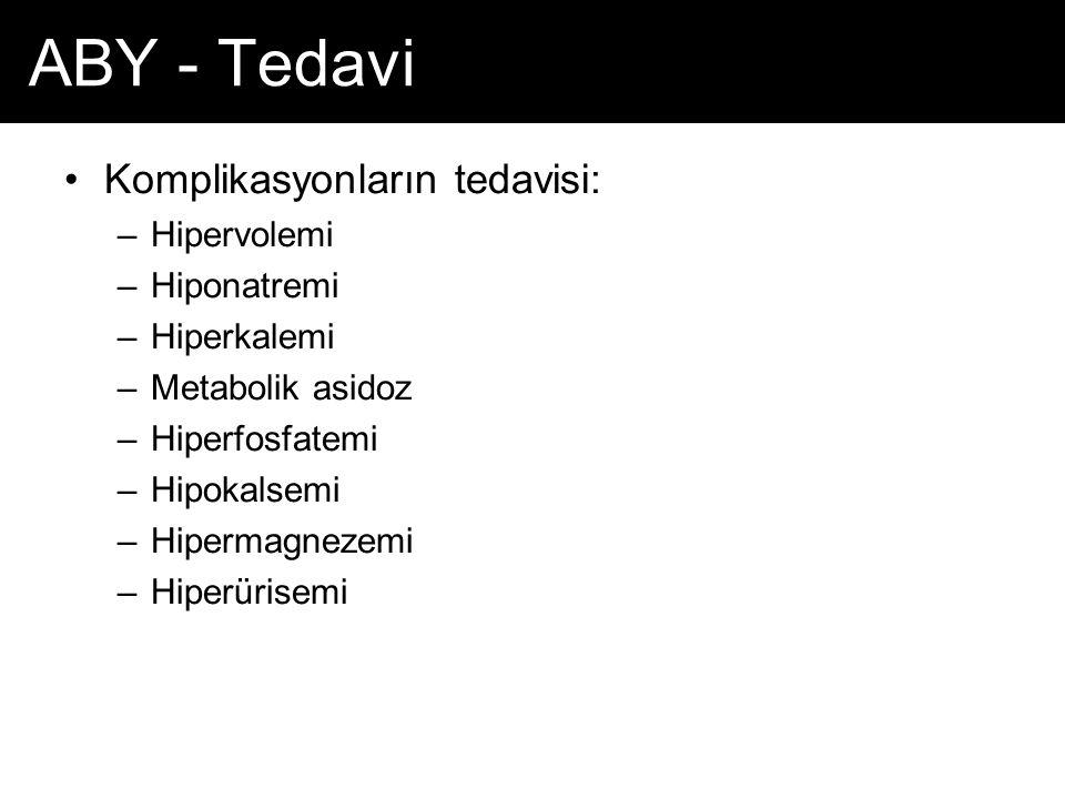 ABY - Tedavi Komplikasyonların tedavisi: Hipervolemi Hiponatremi