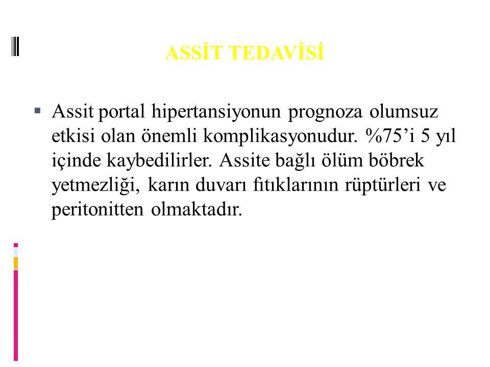 ASSİT TEDAVİSİ