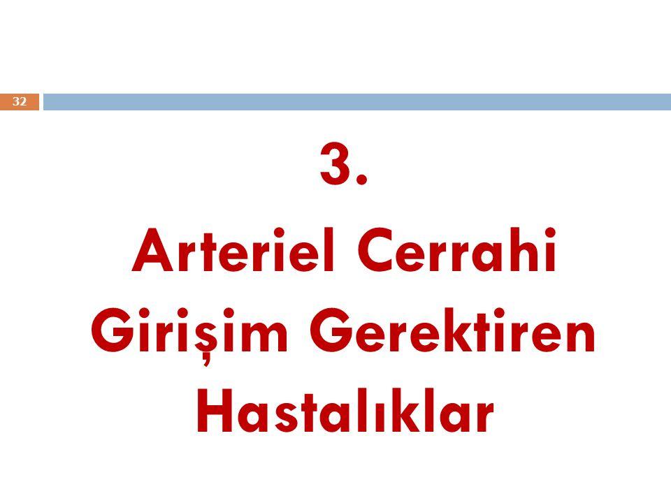 3. Arteriel Cerrahi Girişim Gerektiren Hastalıklar