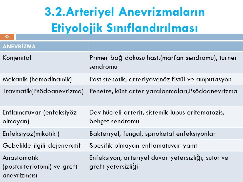 3.2.Arteriyel Anevrizmaların Etiyolojik Sınıflandırılması