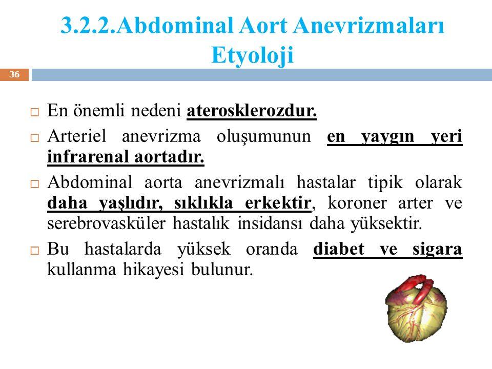 3.2.2.Abdominal Aort Anevrizmaları Etyoloji