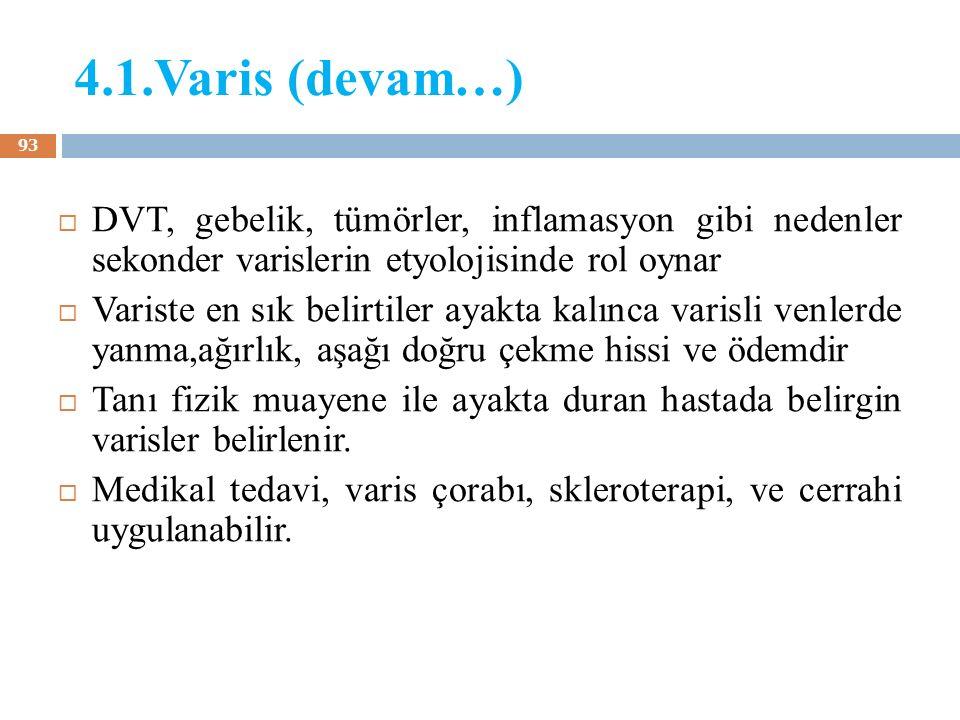 4.1.Varis (devam…) DVT, gebelik, tümörler, inflamasyon gibi nedenler sekonder varislerin etyolojisinde rol oynar.