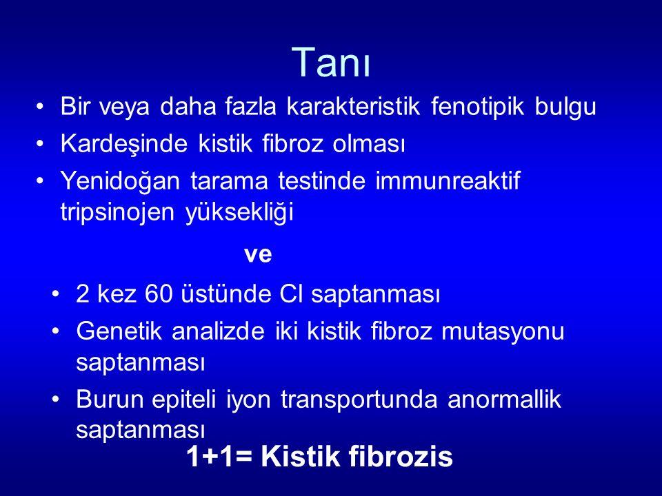 Tanı 1+1= Kistik fibrozis