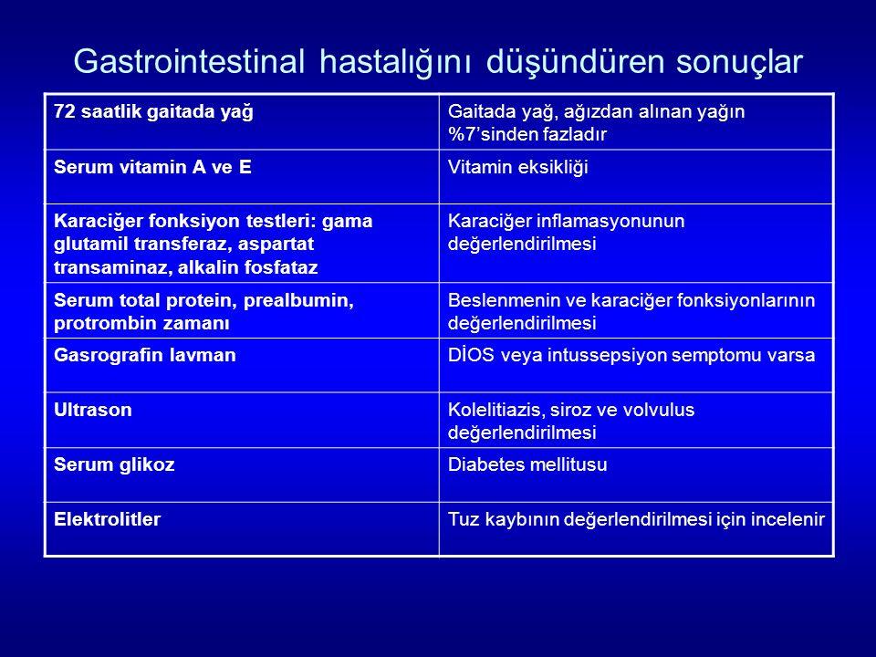 Gastrointestinal hastalığını düşündüren sonuçlar