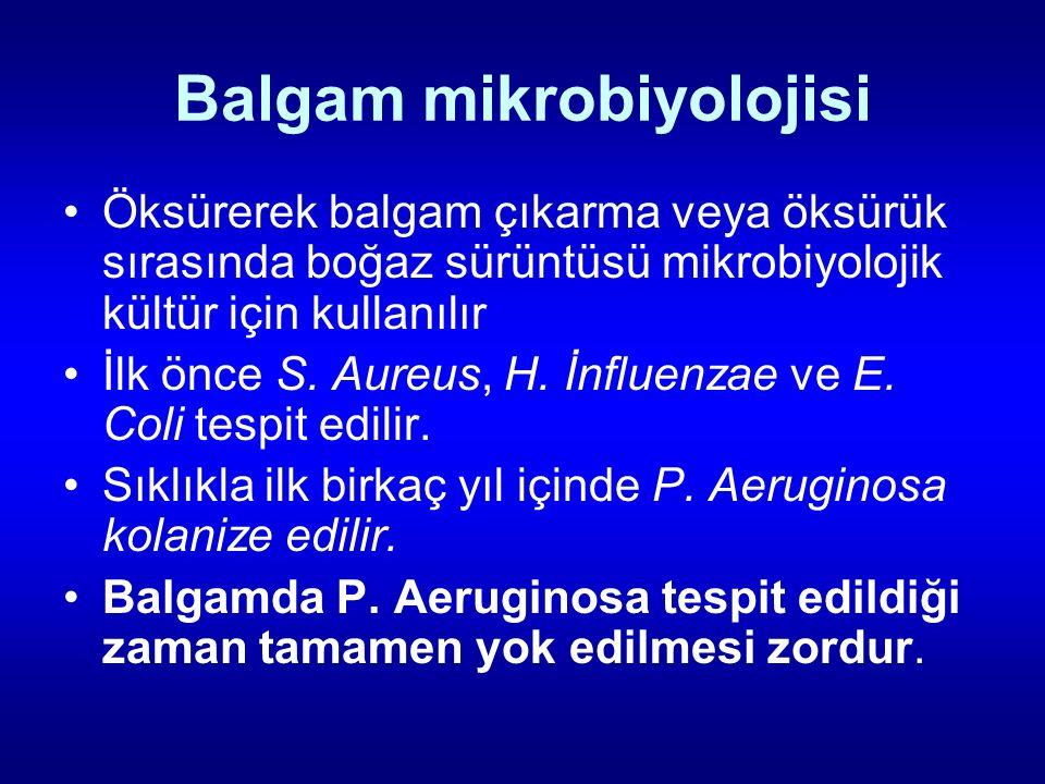 Balgam mikrobiyolojisi