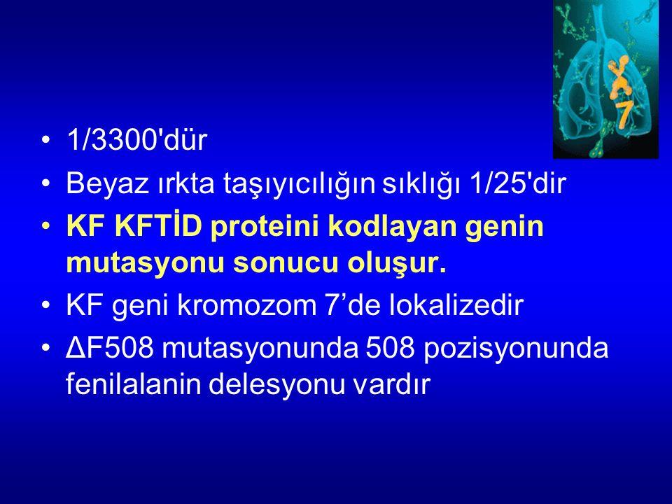 1/3300 dür Beyaz ırkta taşıyıcılığın sıklığı 1/25 dir. KF KFTİD proteini kodlayan genin mutasyonu sonucu oluşur.